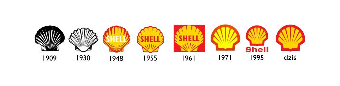 Ewolucja_logo_shell_FutureForm